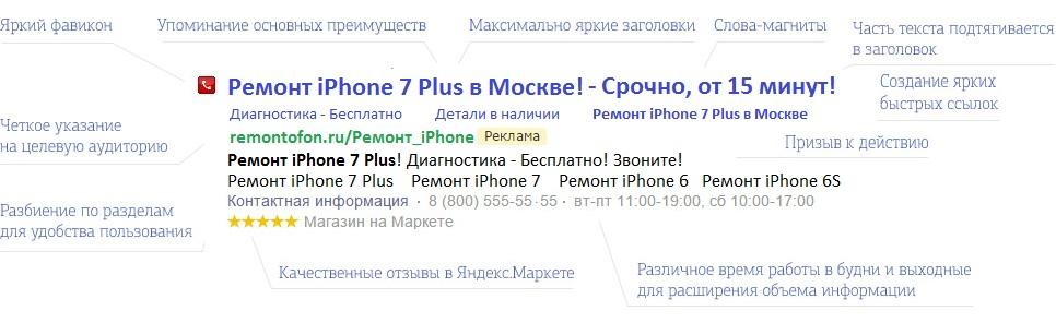 Яндекс Поиск Шаблон