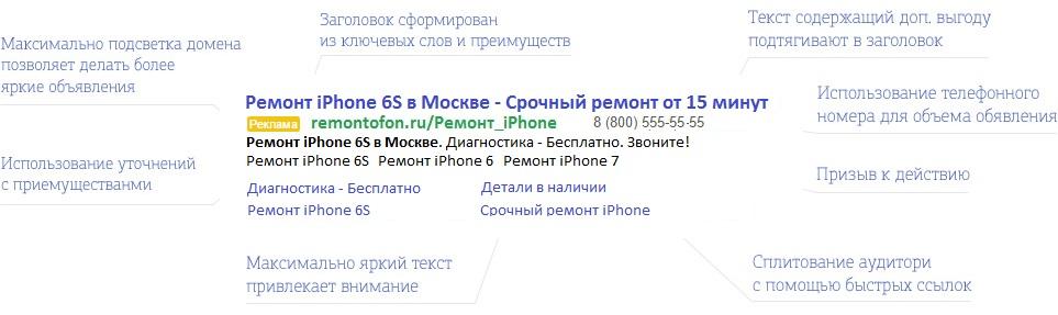 Google Поиск Шаблон